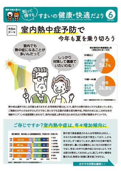 室内熱中にお気を付けください!! 有明トーヨーの現場ブログ メイン写真